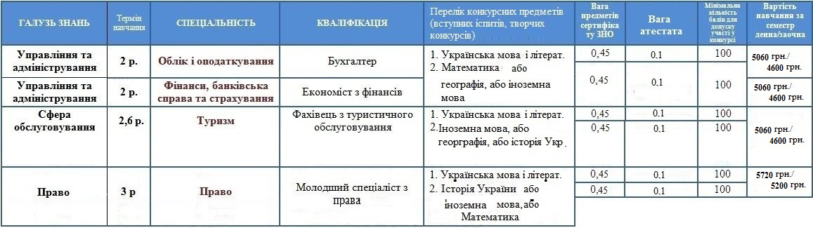 koledg11_2020_03_01
