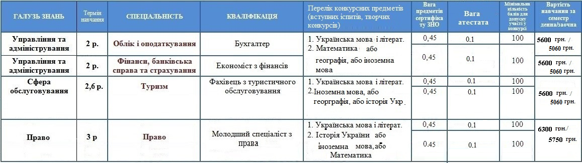 koledg11_2021_11_01_01