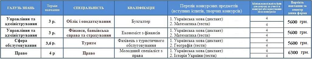 koledg1_2021_11_01_01_01