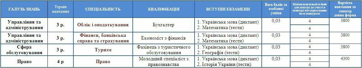 koledzh_1