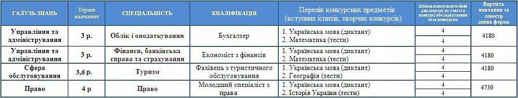 koledzh_111_02