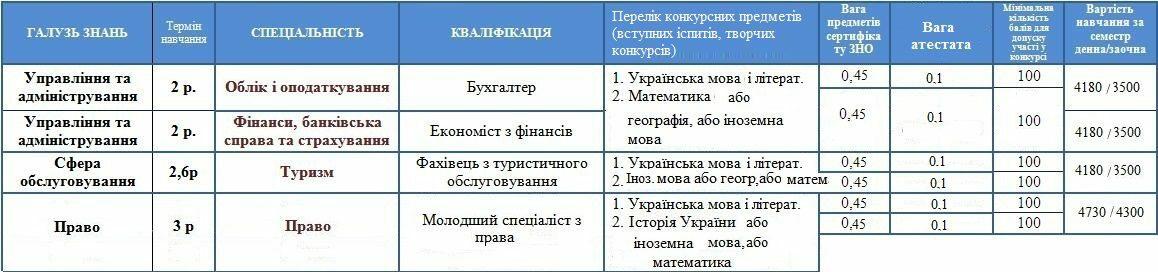 koledzh_21_04