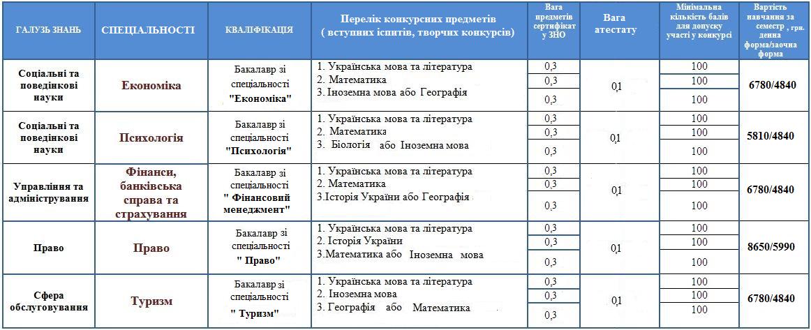 tablica_vartist_02_01