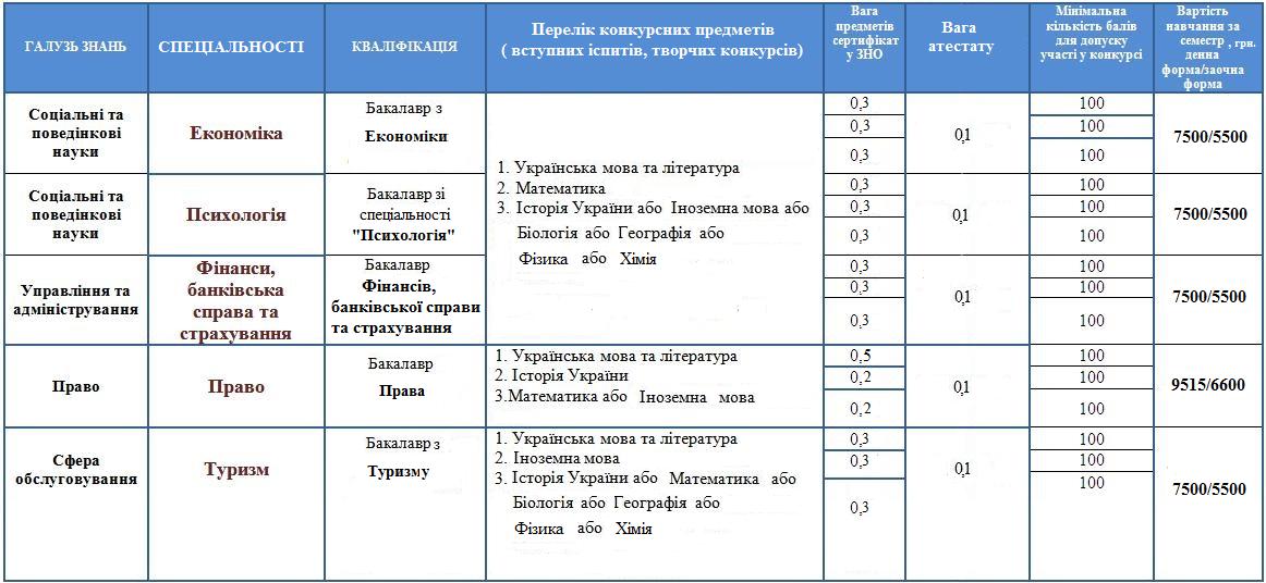 tablica_vartist_2021_27_06_2021_01_01
